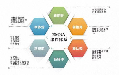 企业成长最大的瓶颈,就是老板自己——欢迎加入江西财大EMBA总裁班815.jpg